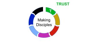 Illustrate process of evangelisation